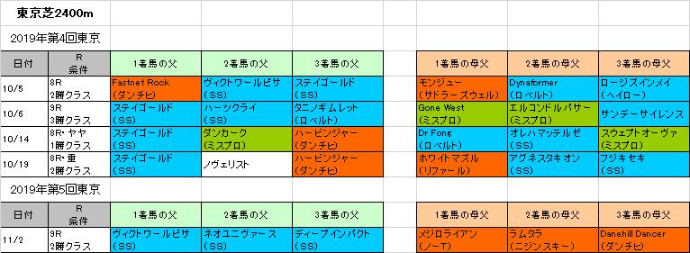 ジャパン カップ 2019 結果
